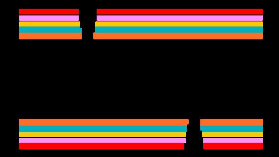 Logo20campagnestijl20Human.png