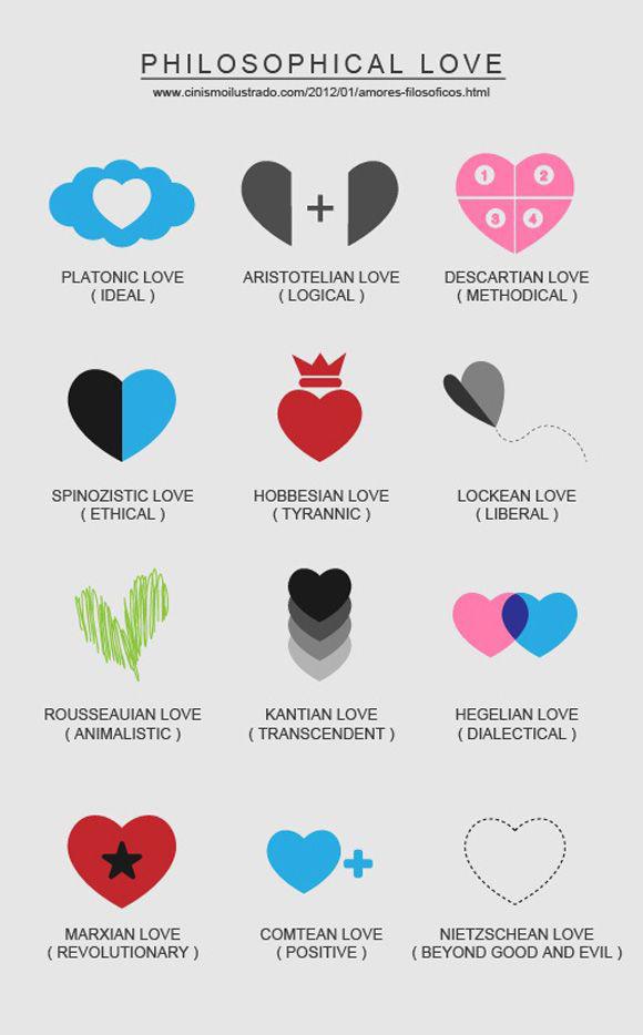 Verschillende liefdes