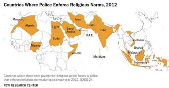 Religieuze politie